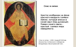 Описание иконы дионисия «спас в силах»