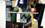 Описание картины казимира малевича «портрет матюшина»