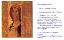Описание иконы андрея рублева «спас»