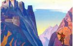 Описание картины николая рериха «весть шамбалы»
