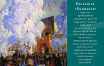 Описание картины бориса кустодиева «балаганы»