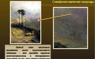 Описание картины федора васильева «в крымских горах»