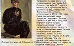 Описание картины валентина серова «портрет максима горького»
