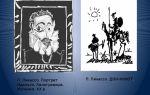Описание картины пабло пикассо «дон кихот»