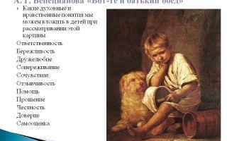 Описание картины алексея венецианова «вот-те и батькин обед!»